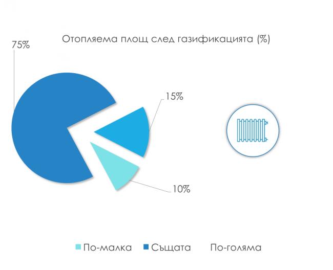 %d0%be%d1%82%d0%be%d0%bf%d0%bb%d1%8f%d0%b5%d0%bc%d0%b0-%d0%bf%d0%bb%d0%be%d1%89-%d0%bd%d0%b0-%d0%b3%d0%b0%d0%b7%d0%b8%d1%84%d0%b8%d1%86%d0%b8%d1%80%d0%b0%d0%bd%d0%b8%d1%82%d0%b5-%d0%bf%d0%be%d1%82