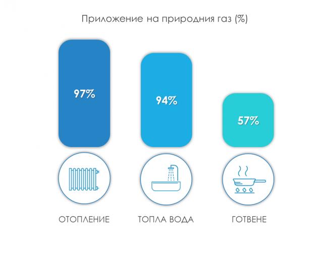 %d0%bf%d1%80%d0%b8%d0%bb%d0%be%d0%b6%d0%b5%d0%bd%d0%b8%d0%b5-%d0%bd%d0%b0-%d0%bf%d1%80%d0%b8%d1%80%d0%be%d0%b4%d0%bd%d0%b8%d1%8f-%d0%b3%d0%b0%d0%b7