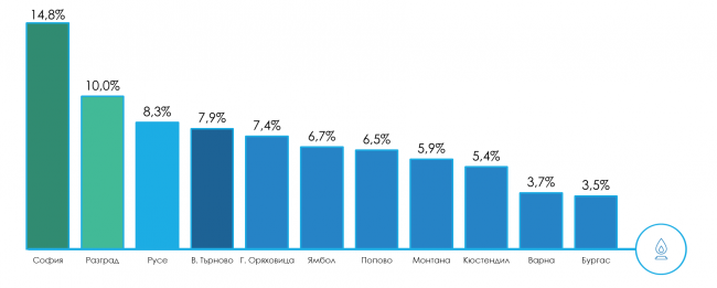 %d0%b3%d0%b0%d0%b7%d0%b8%d1%84%d0%b8%d1%86%d0%b8%d1%80%d0%b0%d0%bd%d0%b8-%d0%b4%d0%be%d0%bc%d0%b0%d0%ba%d0%b8%d0%bd%d1%81%d1%82%d0%b2%d0%b0-%d1%81-%d0%b1%d0%b5%d0%b7%d0%b2%d1%8a%d0%b7%d0%bc%d0%b5